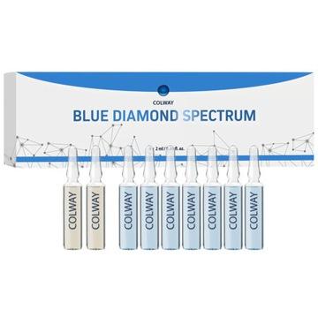 Peeling enzymatyczny Blue Diamond Spectrum ZESTAW
