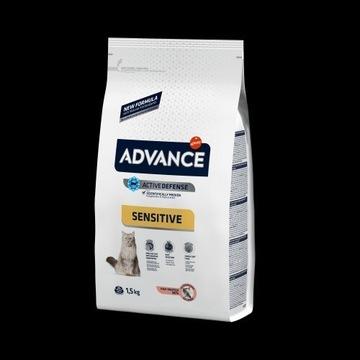 ADVANCE Adult Salmon Sensitive