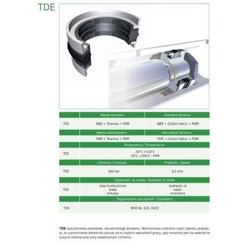Uszczelnienie tłokowe TDE 1046 250X220X35,4