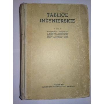 Tablice Inżynierskie PWN 1202 strony + dodatki TOM