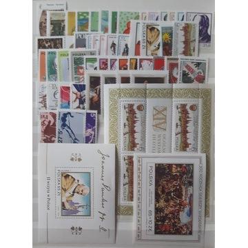 Likwidacja kolekcji Polska rocznik 1983 (**)