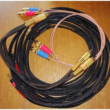 NVA kable LS1 i  intekonekty SC i SSP MKI