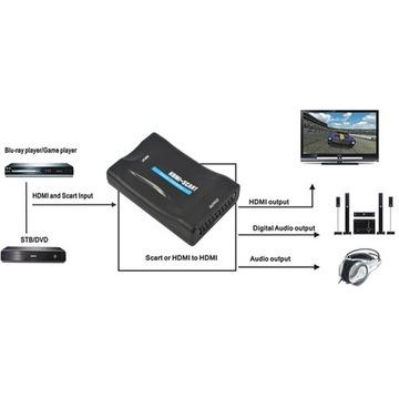 SCART -> HDMI konwerter adapter