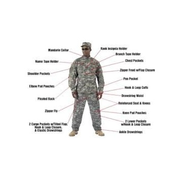 U.S. Army ACU Digital Camo Army Complete Uniform