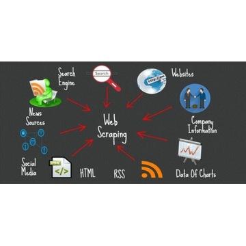 Web scraper, robot, pobieranie danych z internetu