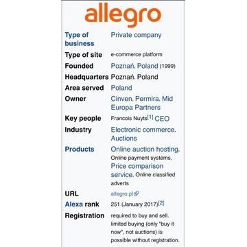 Allegro stole my money