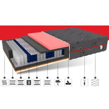 Materac kieszeniowy lateks visco FDM BLACK 140x200