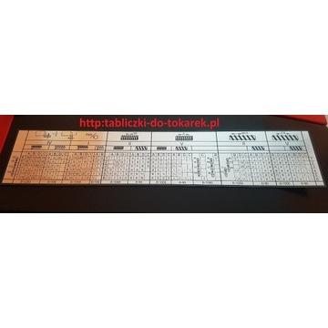 Tokarka SNA 800 Tabliczka Tabela Gwintów 150 zł