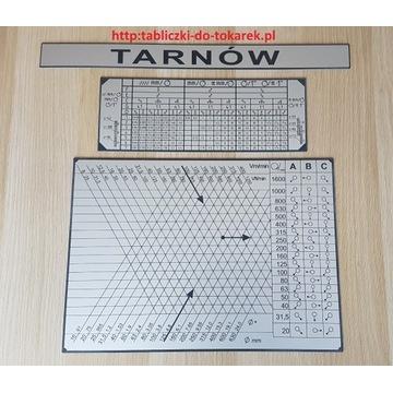 Tokarka TUJ-50M Tabliczka Tabliczki Tabela Gwintów