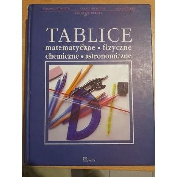 Tablice matematyczne fizyczne chemiczne Szymczak
