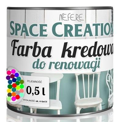 Краска ??? ??? реставрации мебели, дерева Ноль ,5 РАЗН