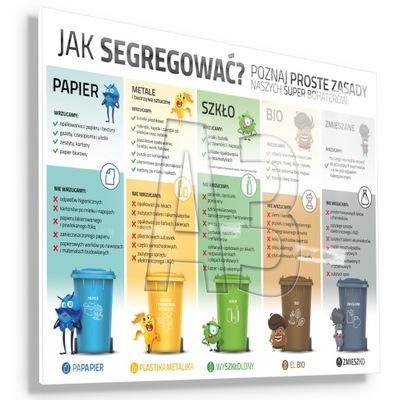 Zasady segregacji śmieci - tablica instrukcja A3