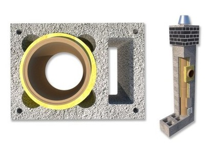 ТРУБА Керамический утеплен системный КВТ fi 200 8м