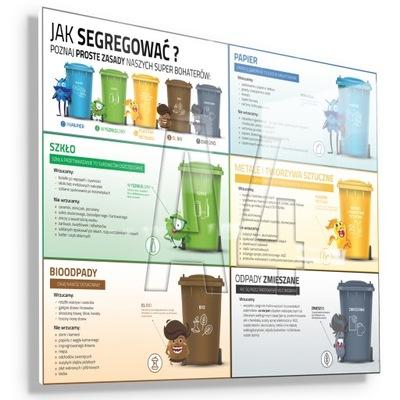 Zasady segregacji śmieci - tablica informacyjna A4
