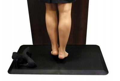MAT ergonomické ANTI-ÚNAVA anti-slip