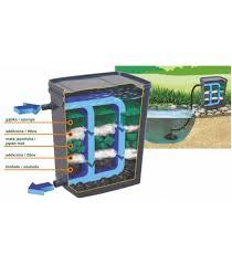 био фильтр водоем Водные +НАСОС для 8 000