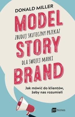 MODEL STORYBRAND ZBUDUJ SKUTECZNY PRZEKAZ DLA SW..