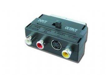 GEMBIRD Adapter EURO/SVHS-3RCA (CHINCH)