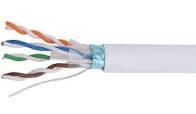 Kabel teleinformatyczny BiTLAN U/UTP kat.6 4x2x0,