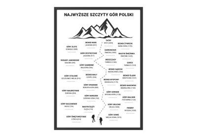 Plakat najwyższe szczyty gór Polski, 30x40 cm