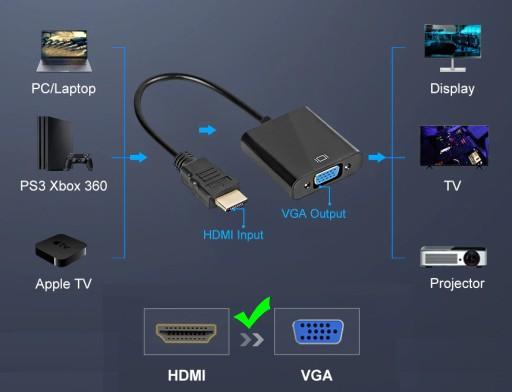 ADAPTER Konwerter z HDMI do VGA kabel DSUB monitor доставка из Польши Allegro на русском