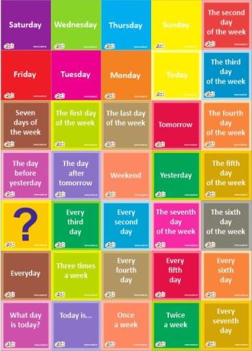 Tafle Fiszki Do Angielskiego Days Of The Week 8426581743 Allegro Pl