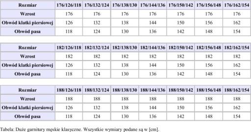 DUŻE ROZMIARY MARYNARKA GARNITUROWA GRANAT 188/144 10683924466 Odzież Męska Marynarki MO ZIBWMO-7