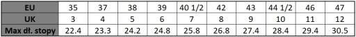 Klapki męskie adidas Adilette Aqua F35541 43 1/3 10195998419 Obuwie Męskie Męskie MT MOALMT-6