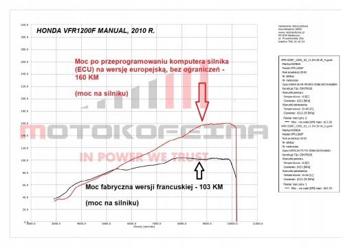 Odblokowanie МОЩНОСТЬ VFR1200F ФРАНЦИЯ БЛОК КОМПЬЮТЕР