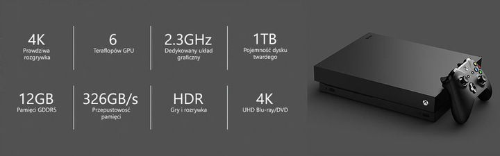 XBOX ONE X 4K UHD 1TB 1000GB  4X ИГРА  GAME PASS доставка из Польши Allegro на русском