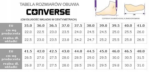 Buty Converse Fastbreak 83 Mid M 9487883690 Buty Męskie Sportowe TQ FKPATQ-2